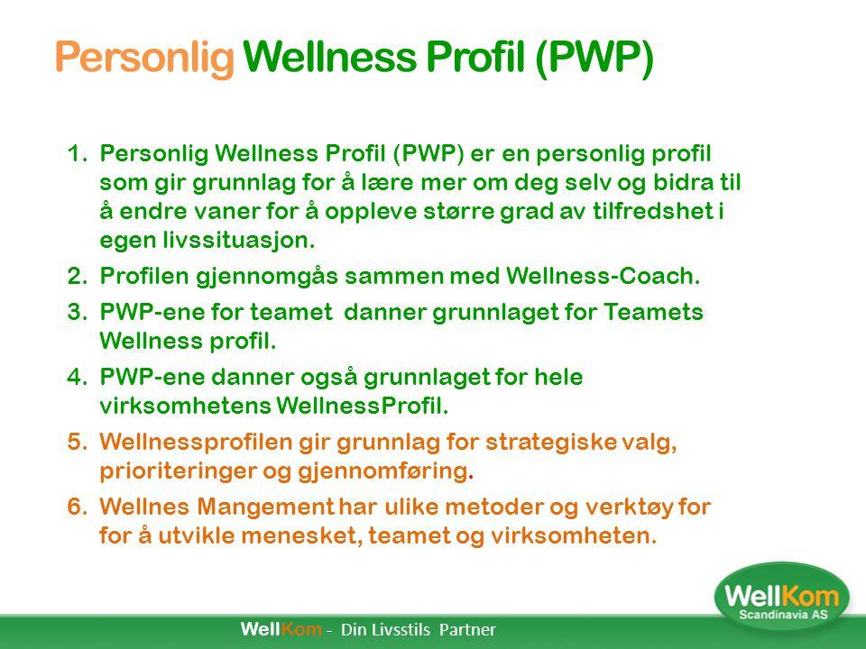 Personlig Wellness Profil (PWP)