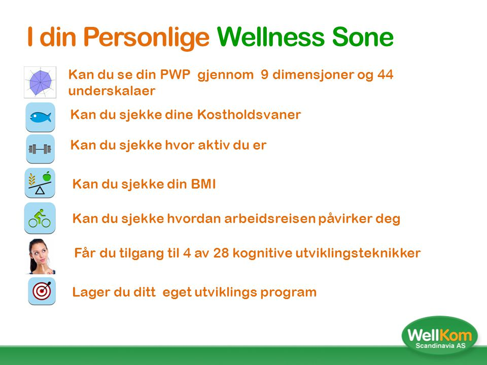 I din Personlige Wellness Sone