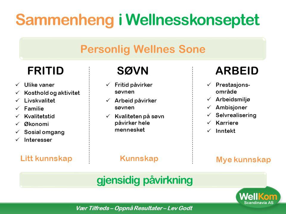 Sammenheng i Wellnesskonseptet