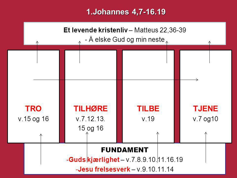 1.Johannes 4,7-16.19 TRO TILHØRE TILBE TJENE