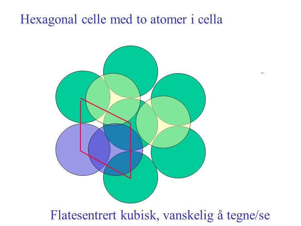 Hexagonal celle med to atomer i cella