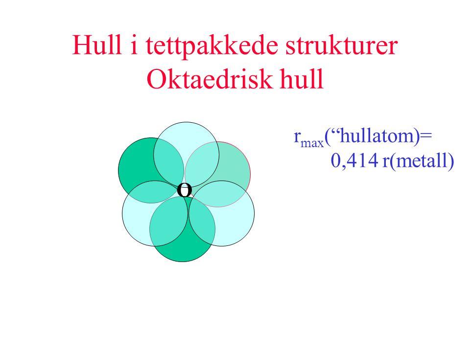 Hull i tettpakkede strukturer Oktaedrisk hull
