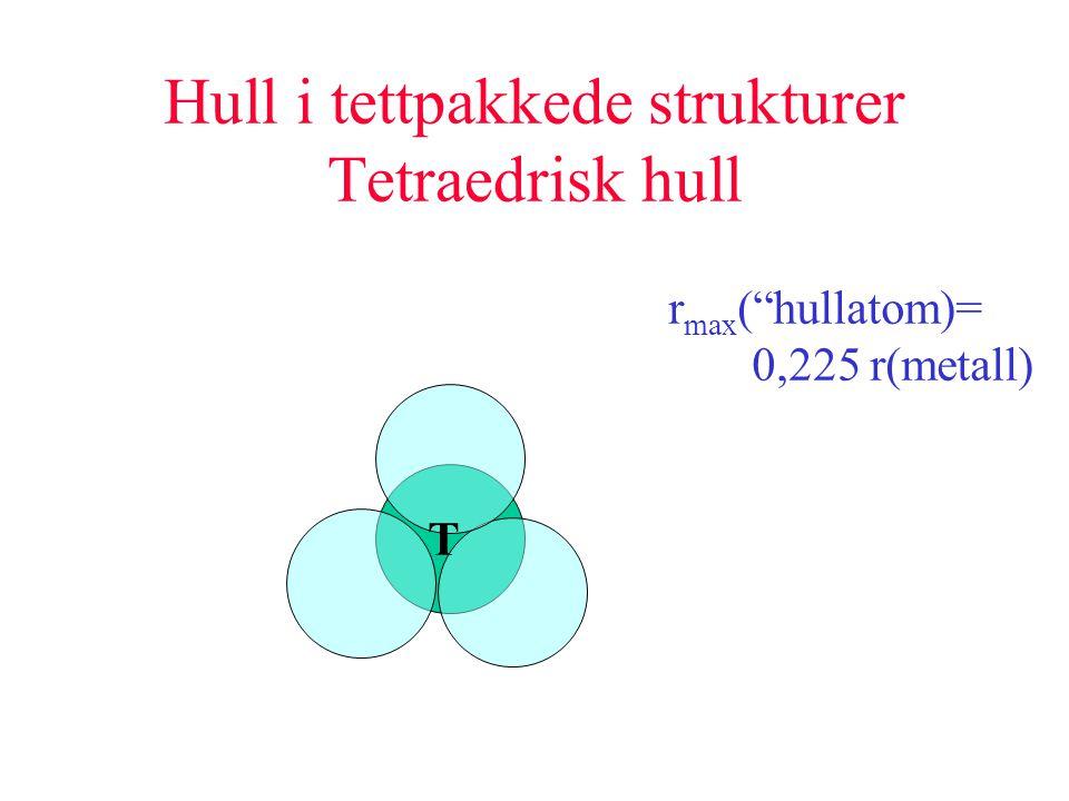 Hull i tettpakkede strukturer Tetraedrisk hull
