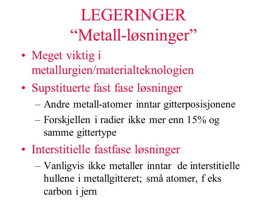 LEGERINGER Metall-løsninger