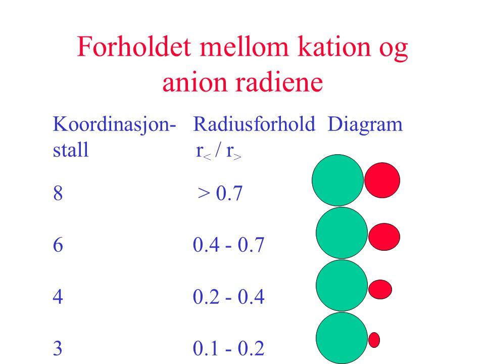 Forholdet mellom kation og anion radiene