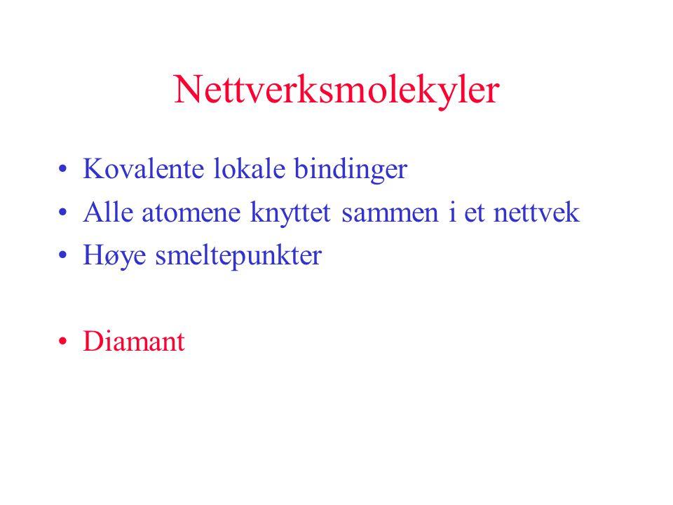 Nettverksmolekyler Kovalente lokale bindinger