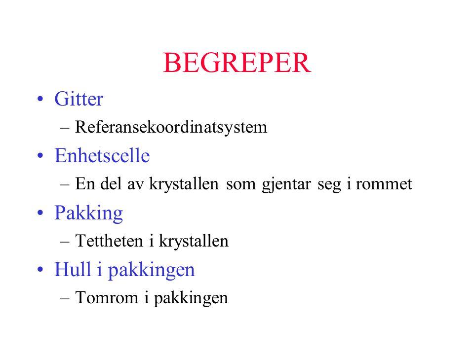 BEGREPER Gitter Enhetscelle Pakking Hull i pakkingen