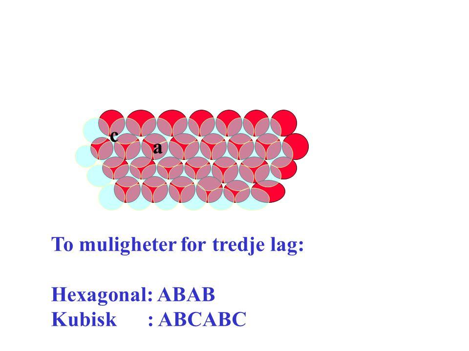 c a To muligheter for tredje lag: Hexagonal: ABAB Kubisk : ABCABC