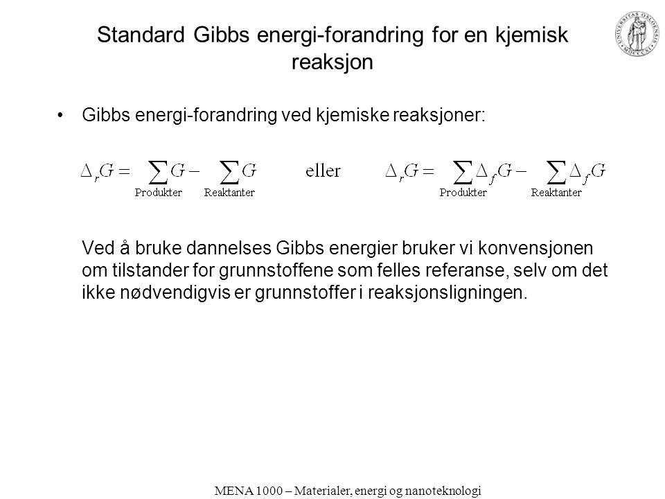 Standard Gibbs energi-forandring for en kjemisk reaksjon