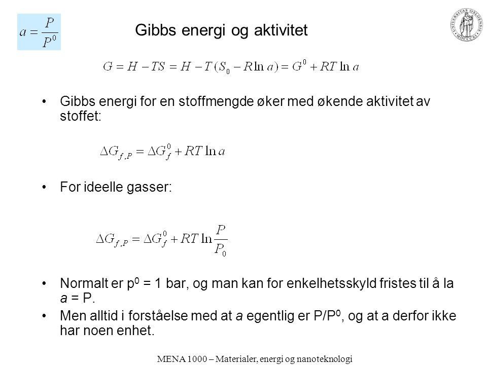 Gibbs energi og aktivitet