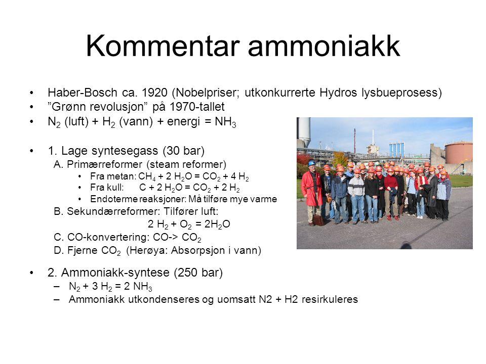 Kommentar ammoniakk Haber-Bosch ca. 1920 (Nobelpriser; utkonkurrerte Hydros lysbueprosess) Grønn revolusjon på 1970-tallet.