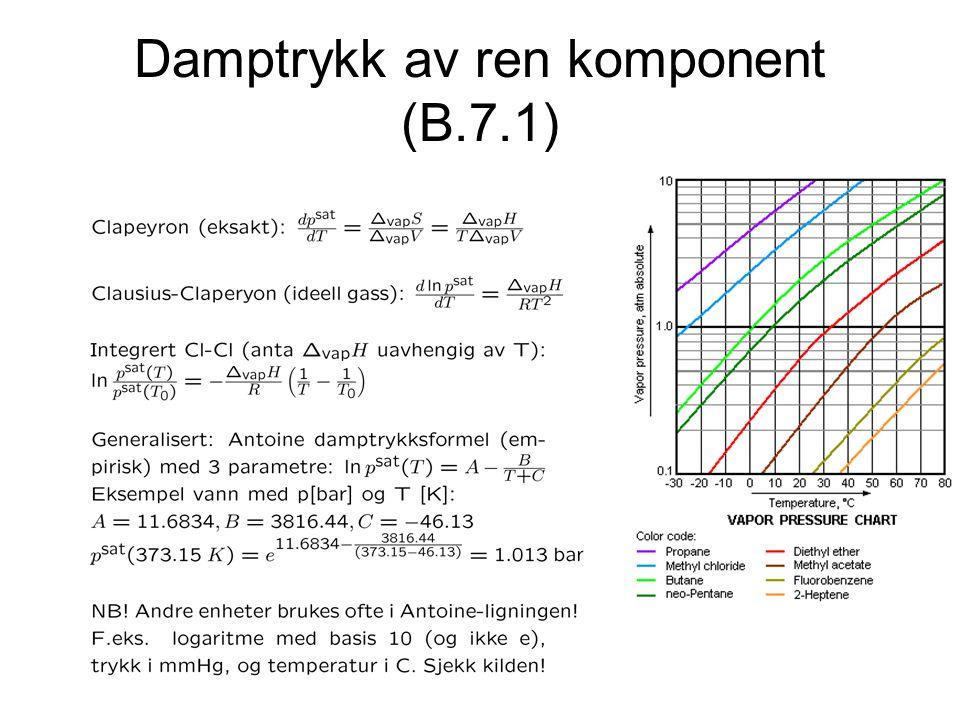 Damptrykk av ren komponent (B.7.1)
