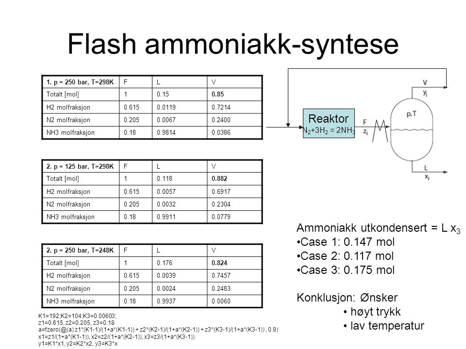 Flash ammoniakk-syntese