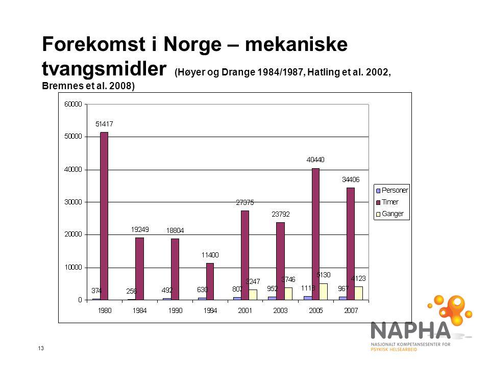 Forekomst i Norge – mekaniske tvangsmidler (Høyer og Drange 1984/1987, Hatling et al.