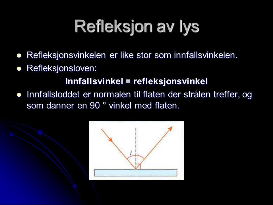 Innfallsvinkel = refleksjonsvinkel