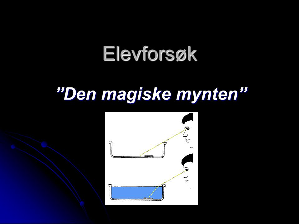 Elevforsøk Den magiske mynten Lysbilde 23 Hensikt med forsøket: