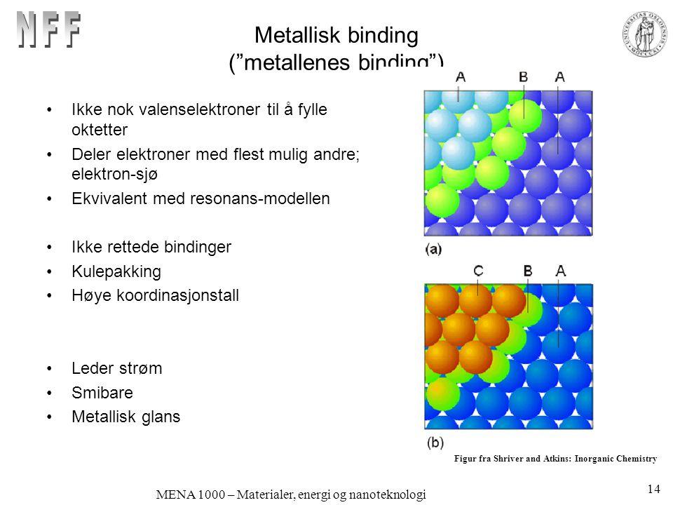 Metallisk binding ( metallenes binding )