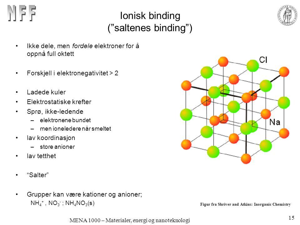 Ionisk binding ( saltenes binding )