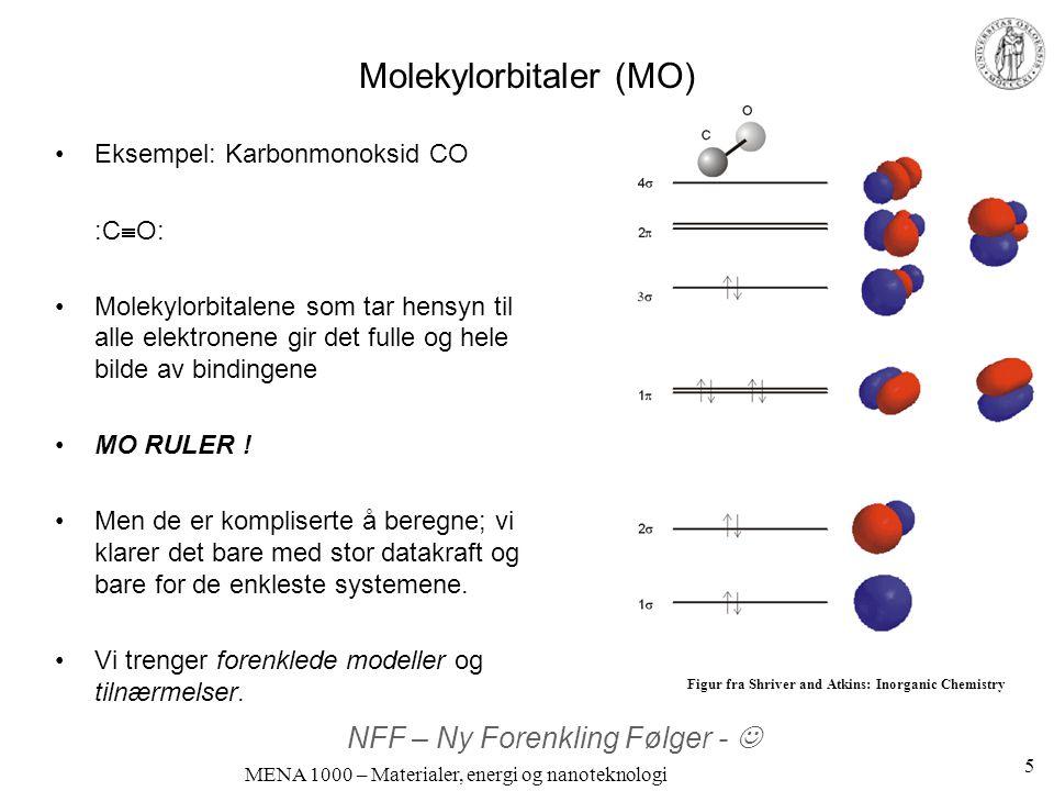 Molekylorbitaler (MO)