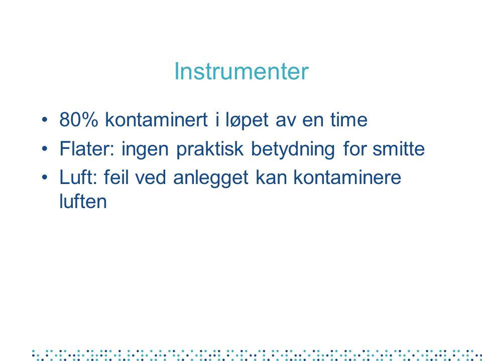 Instrumenter 80% kontaminert i løpet av en time