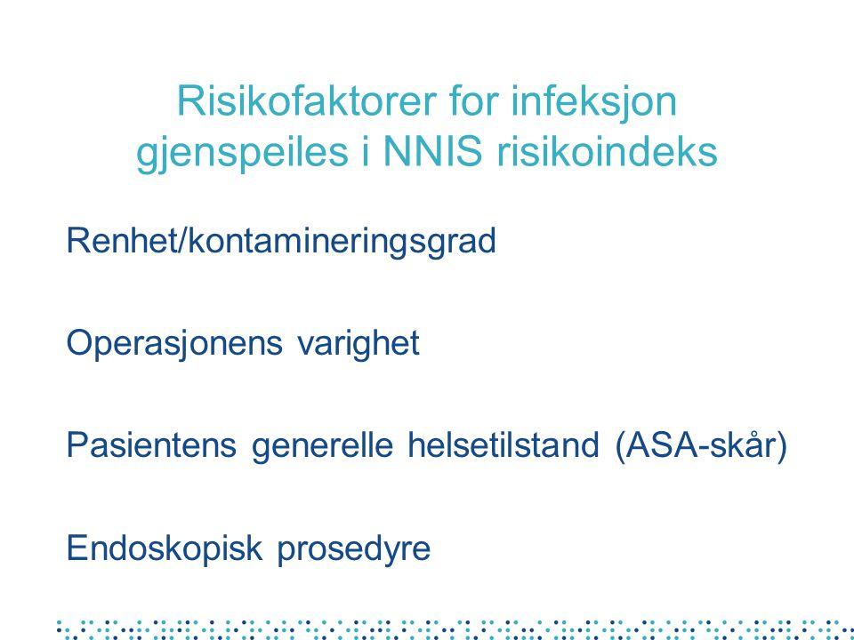 Risikofaktorer for infeksjon gjenspeiles i NNIS risikoindeks