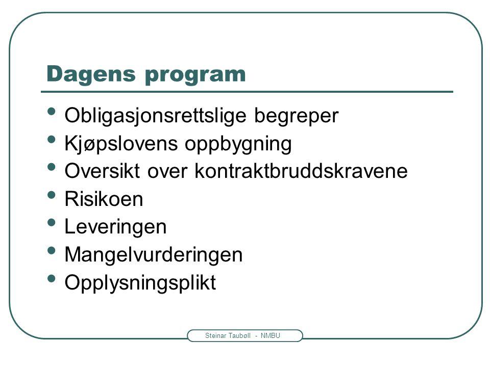 Dagens program Obligasjonsrettslige begreper Kjøpslovens oppbygning