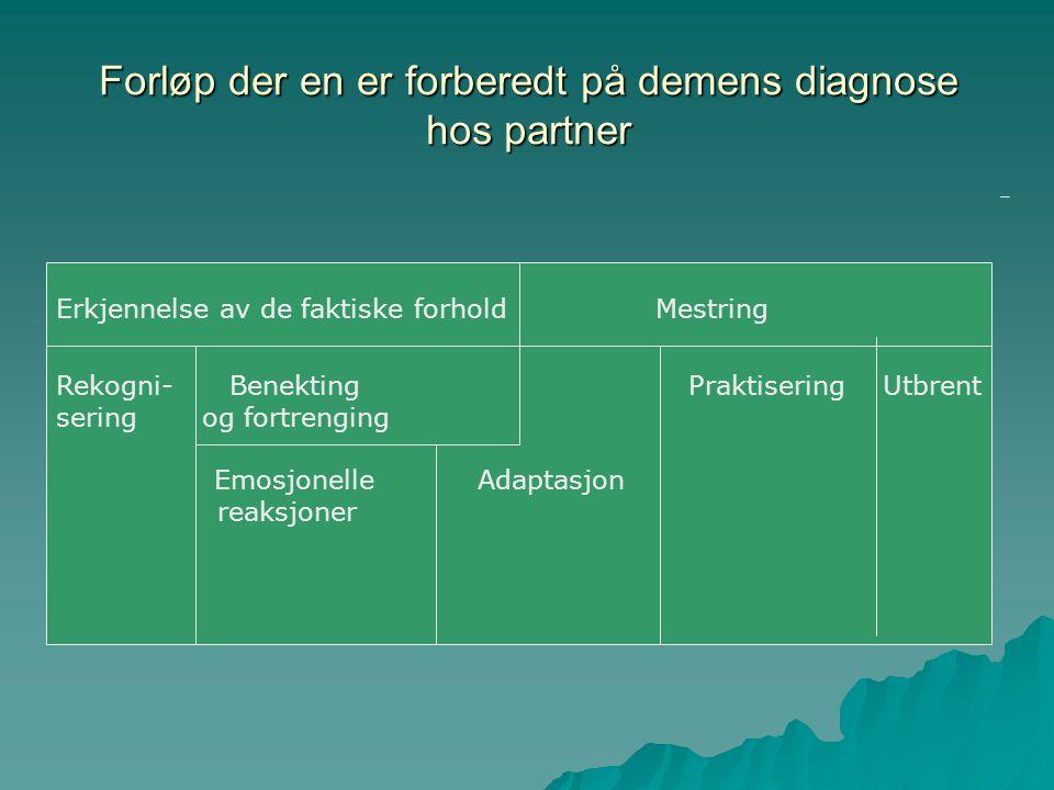 Forløp der en er forberedt på demens diagnose hos partner
