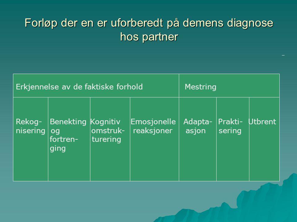 Forløp der en er uforberedt på demens diagnose hos partner