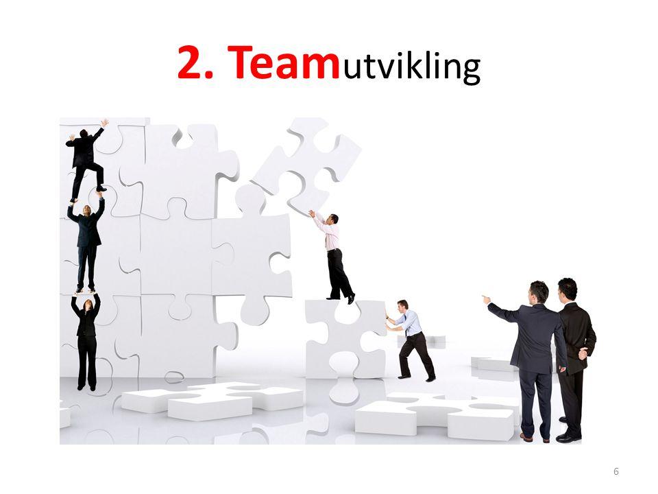2. Teamutvikling