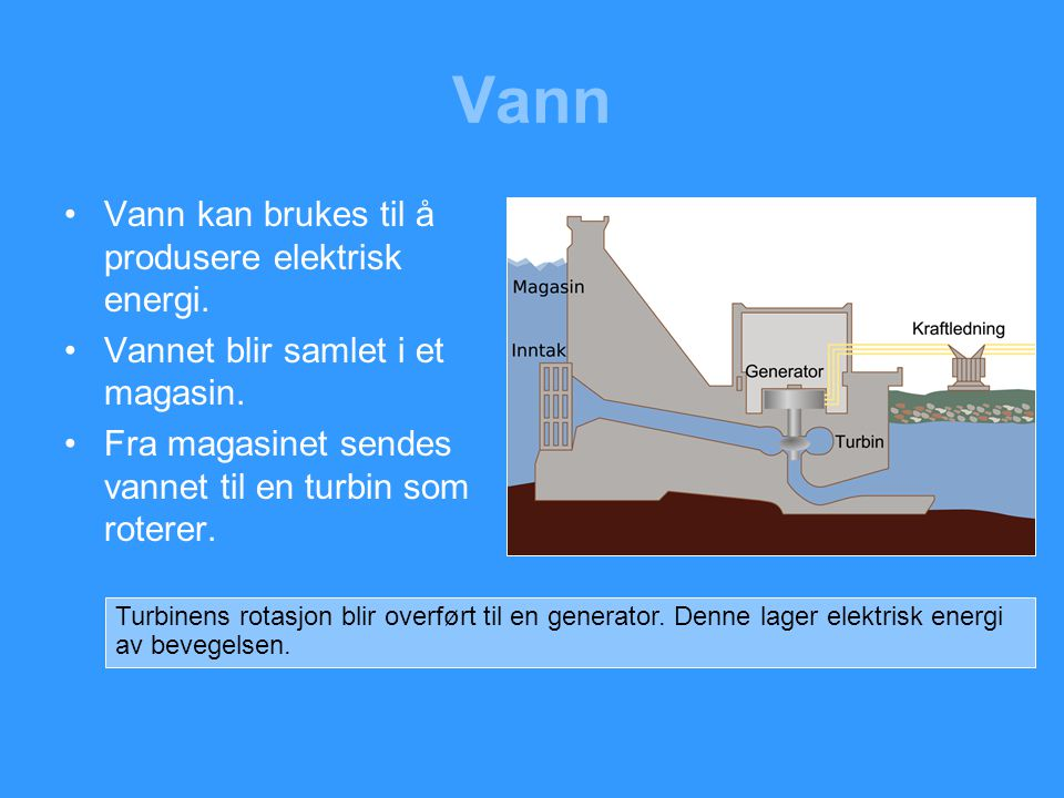Vann Vann kan brukes til å produsere elektrisk energi.