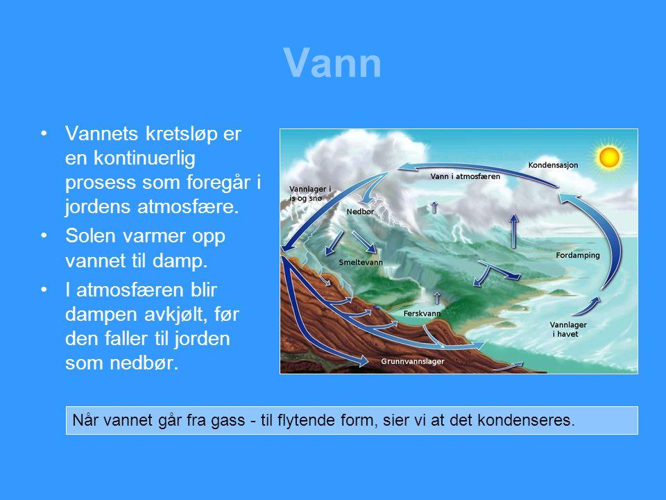Vann Vannets kretsløp er en kontinuerlig prosess som foregår i jordens atmosfære. Solen varmer opp vannet til damp.