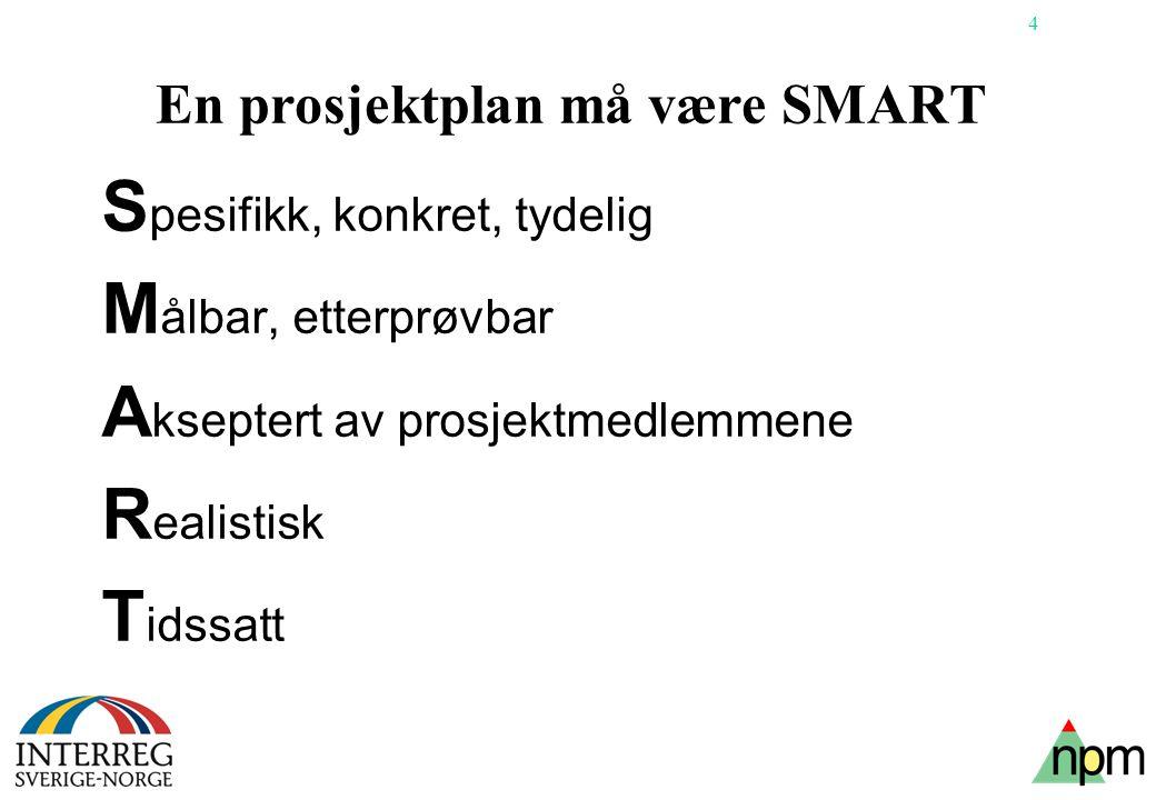 En prosjektplan må være SMART