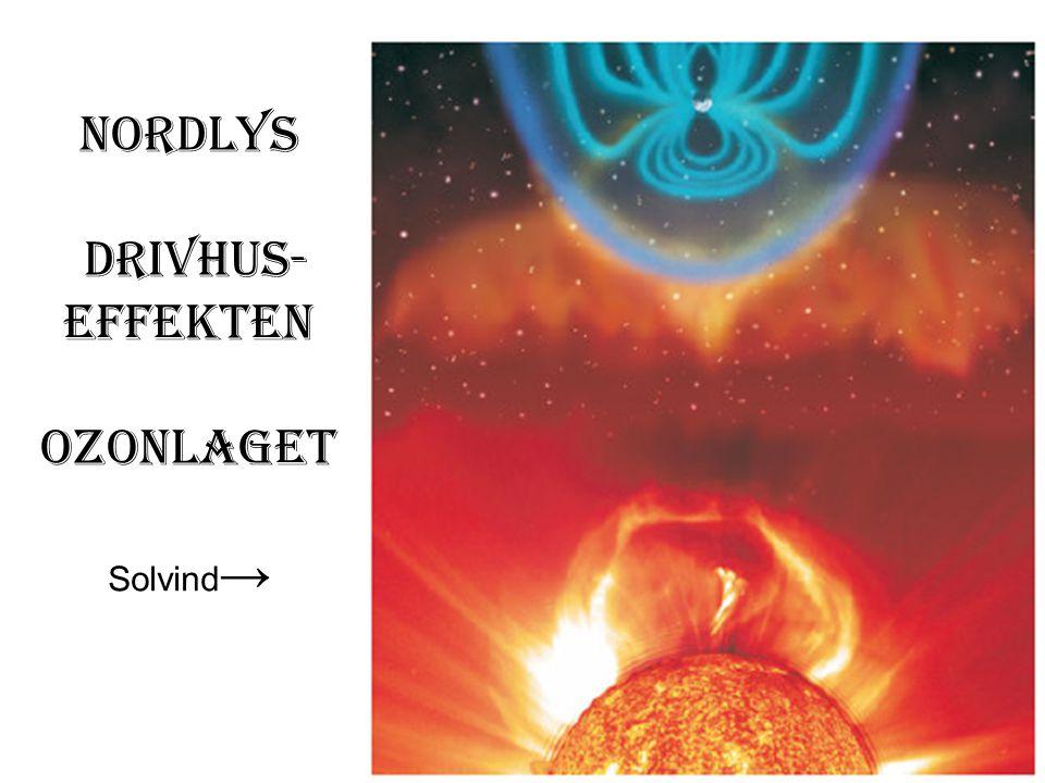 Nordlys Drivhus- effekten Ozonlaget Solvind→