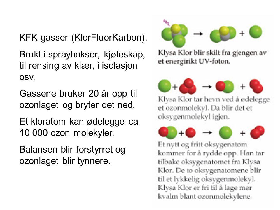 KFK-gasser (KlorFluorKarbon).