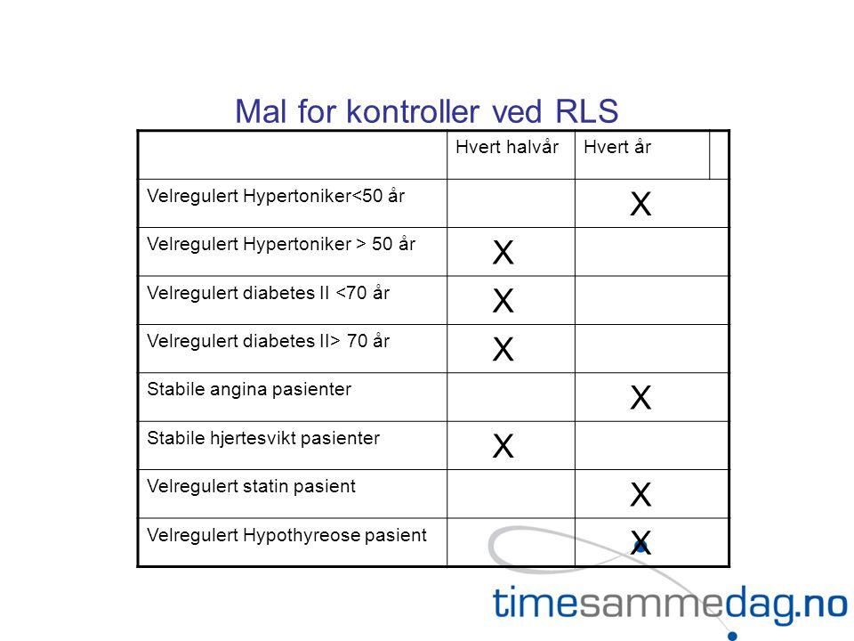 Mal for kontroller ved RLS