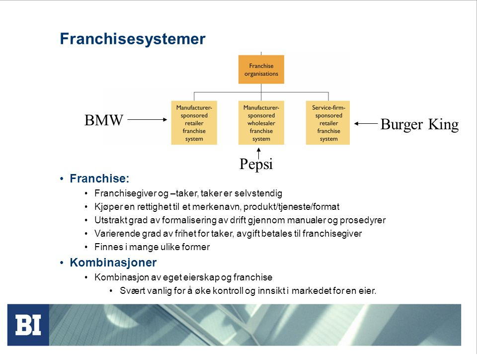 Franchisesystemer BMW Burger King Pepsi Franchise: Kombinasjoner