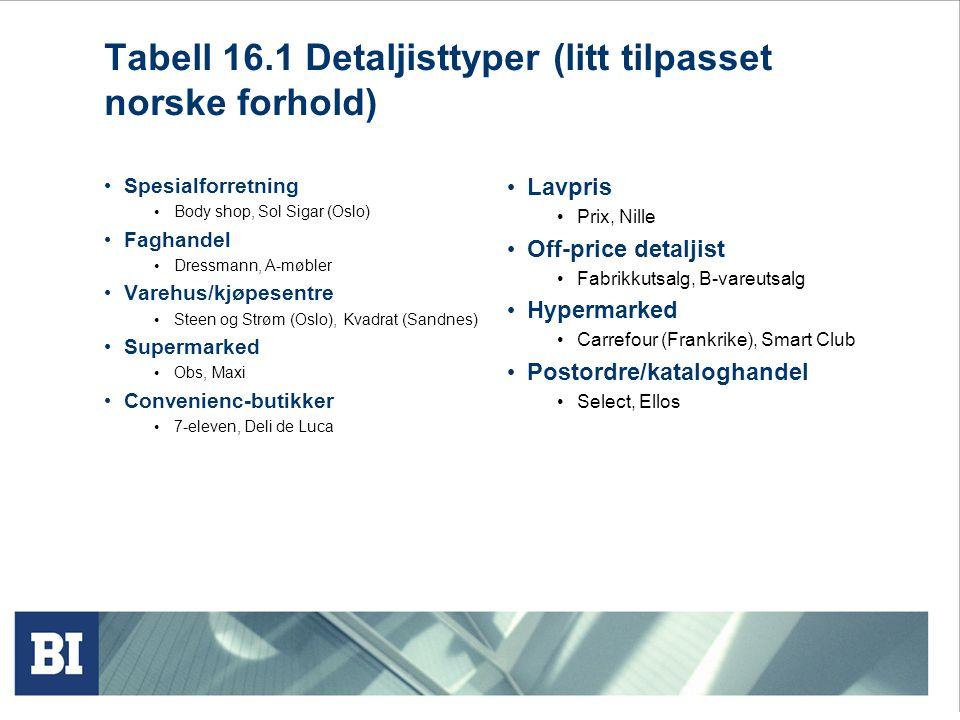 Tabell 16.1 Detaljisttyper (litt tilpasset norske forhold)
