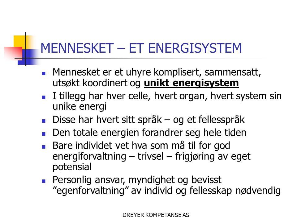 MENNESKET – ET ENERGISYSTEM