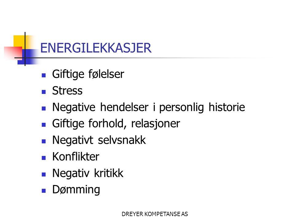 ENERGILEKKASJER Giftige følelser Stress