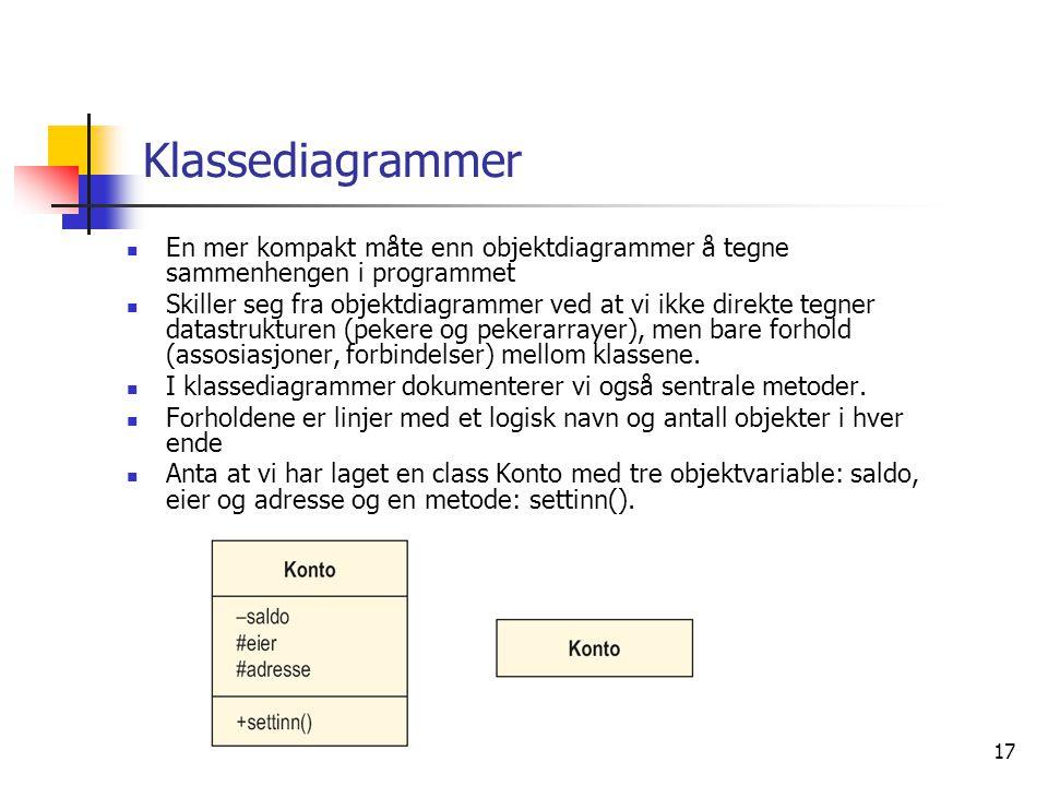 Klassediagrammer En mer kompakt måte enn objektdiagrammer å tegne sammenhengen i programmet.