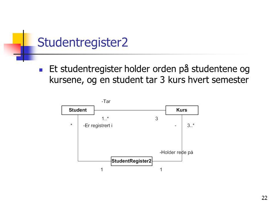 Studentregister2 Et studentregister holder orden på studentene og kursene, og en student tar 3 kurs hvert semester.