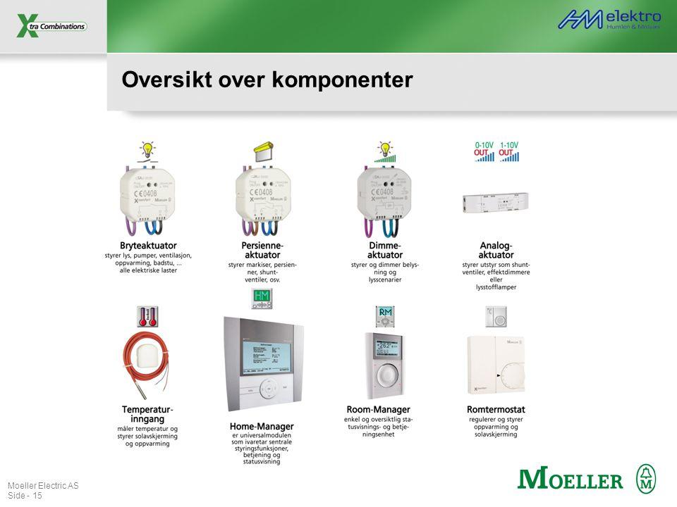 Oversikt over komponenter