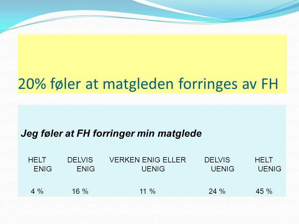20% føler at matgleden forringes av FH