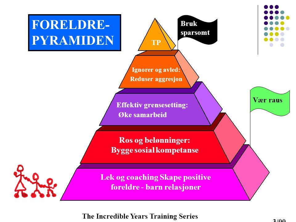 FORELDRE-PYRAMIDEN Ros og belønninger: Bygge sosial kompetanse