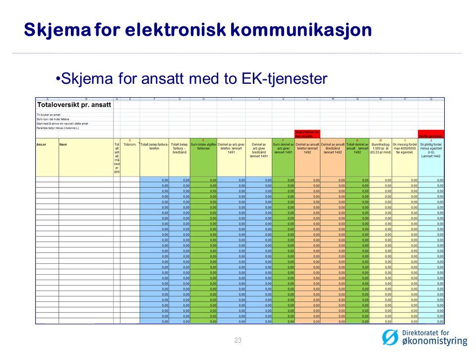 Skjema for elektronisk kommunikasjon