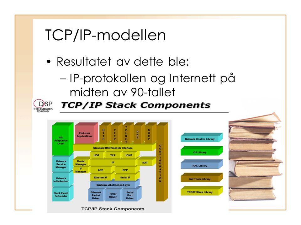 TCP/IP-modellen Resultatet av dette ble: