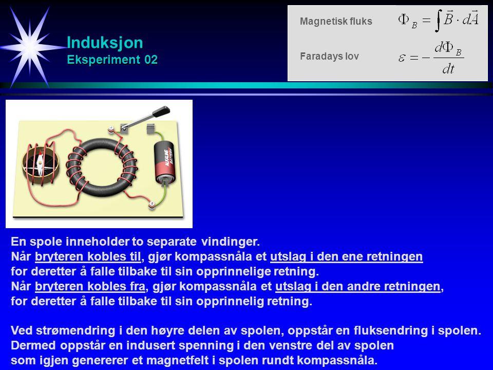 Induksjon Eksperiment 02