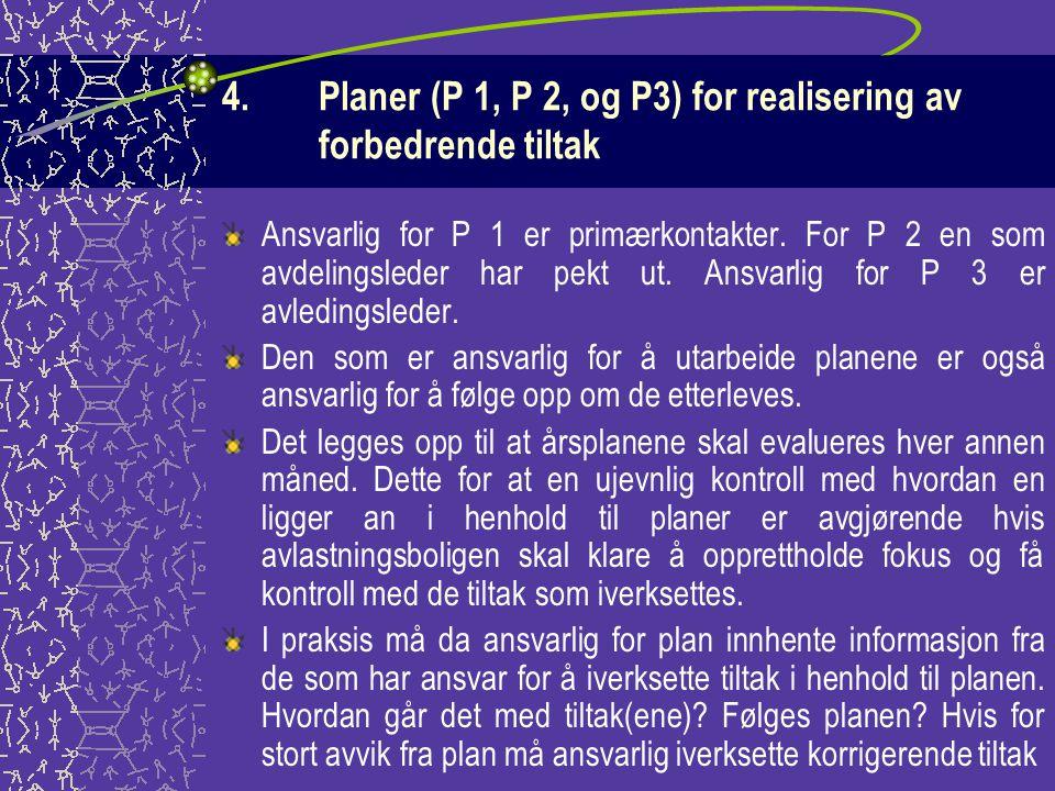 Planer (P 1, P 2, og P3) for realisering av forbedrende tiltak