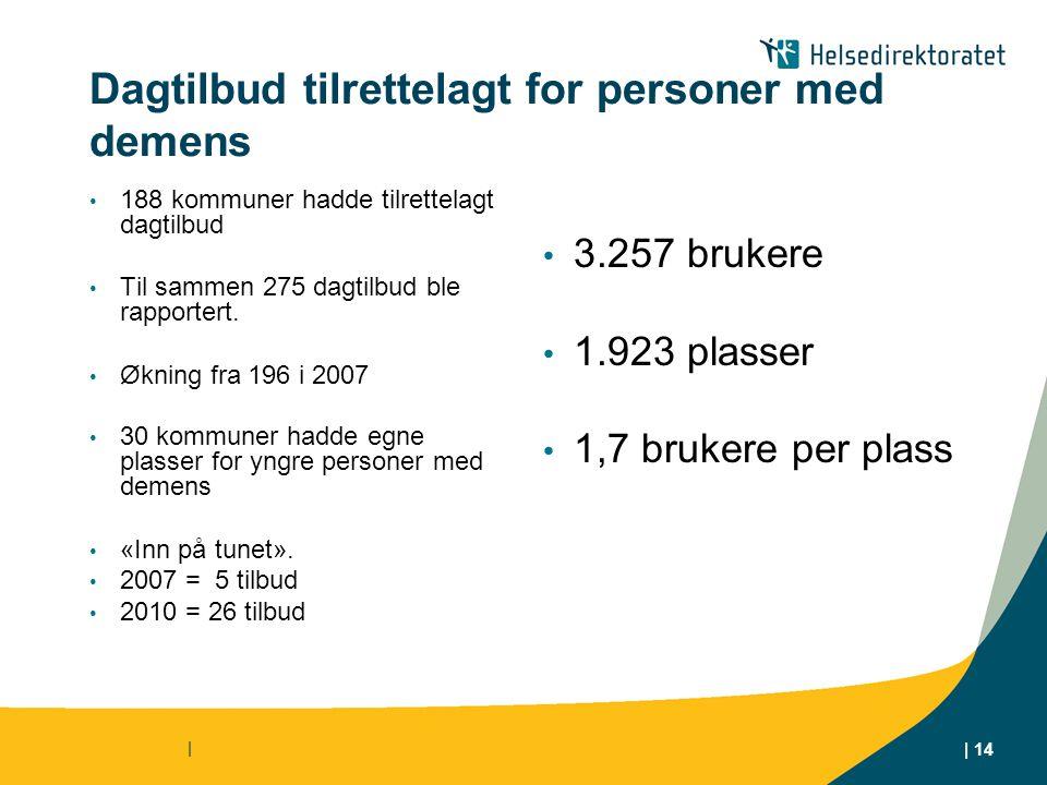 Dagtilbud tilrettelagt for personer med demens