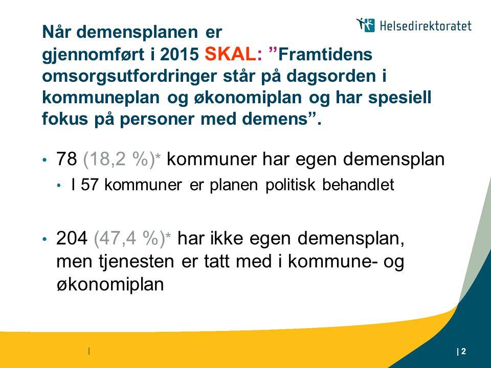 78 (18,2 %)* kommuner har egen demensplan